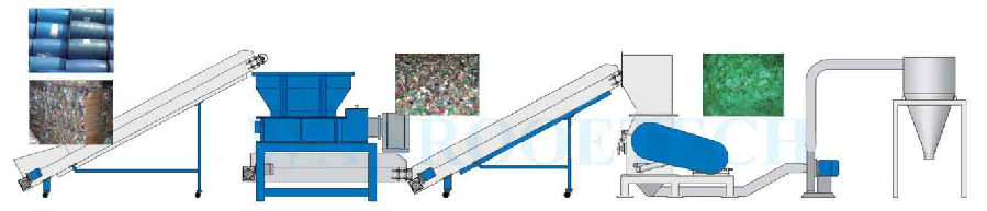 Plastic Barrel Shredder, Plastic Drum Shredder, IBC Barrel Shredder, Plastic Shredder, Twin Shaft Shredder