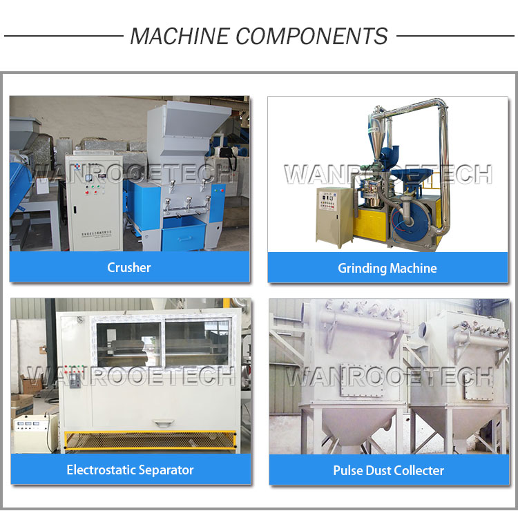 Aluminum-Plastic-Scrap-Recycling-Machine