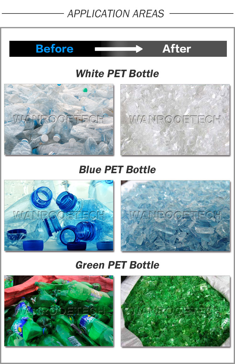 PET Bottle Washing Line, PET Flake Recycling Plant