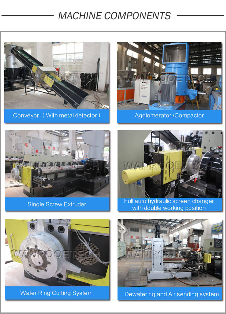 Single Stage Woven Bag Pelletizing Machine