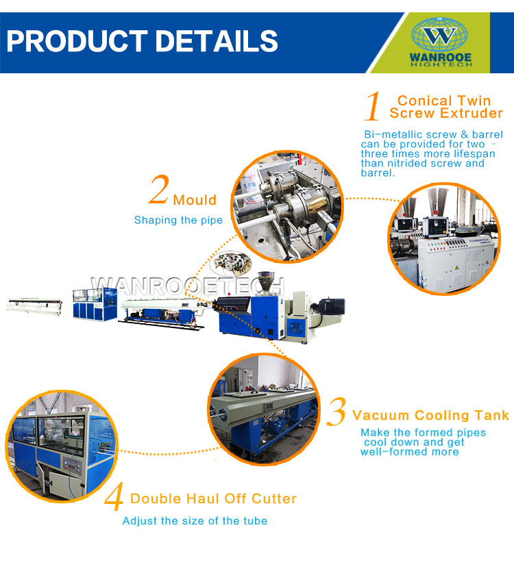 PVC double pipe extrusion line,PVC double pipe extrusion line,PVC double pipe production line,Double PVC pipe extrusion line