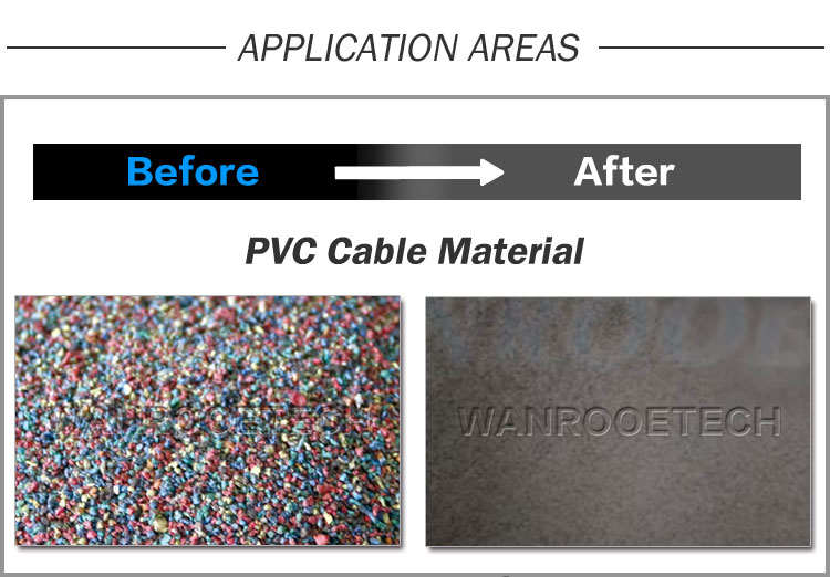 PVC Cable Wire Shell Material Pulverizer