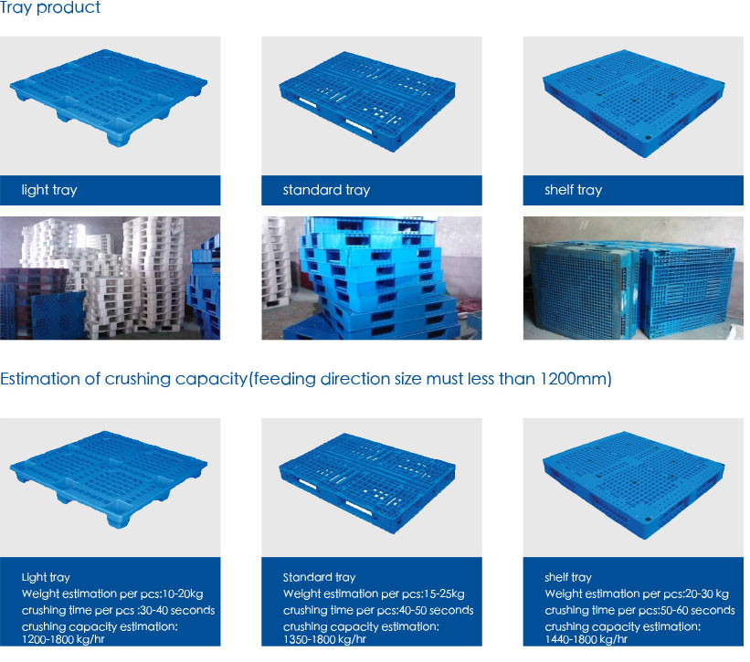 plastic pallet recycling, plastic tray recycling, plastic pallet crusher, plastic pallet granulator , plastic tray crusher, plastic tray granulator
